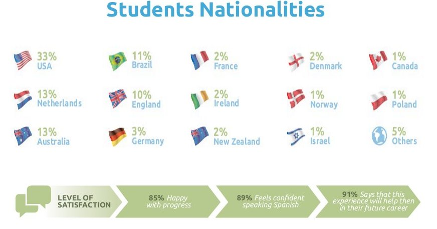 student-nationalities