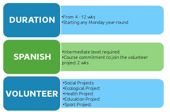 volunteer_duration_spanish